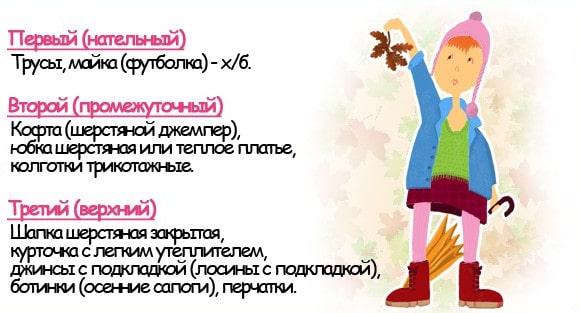 Как одеть девочку в детский сад осенью